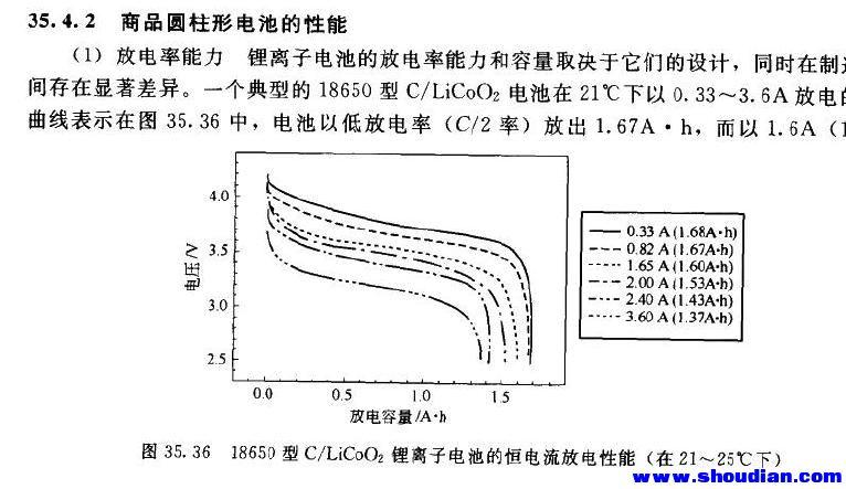 1C,2C,0.2C是电池放电速率:表示放电快慢的一种量度。所用的容量1小时放电完毕,称为1C放电;5小时放电完毕,则称为1/5=0.2C放电。一般可以通过不同的放电电流来检测电池的容量. C(倍率)如何定义   C:用来表示电池充放电时电流大小的比率,即倍率。如1200mAh的电池,0.