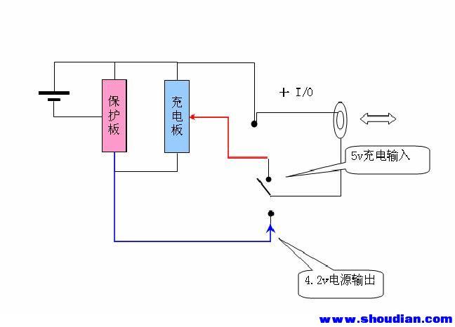 电池包电路------困难求教 - 电池&综合diy - 手电谈
