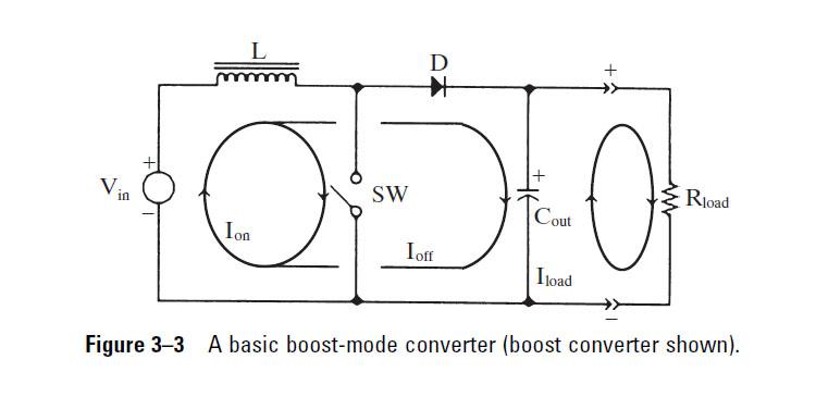 线性电源里,三极管需要工作在放大区,这会消耗许多能量.
