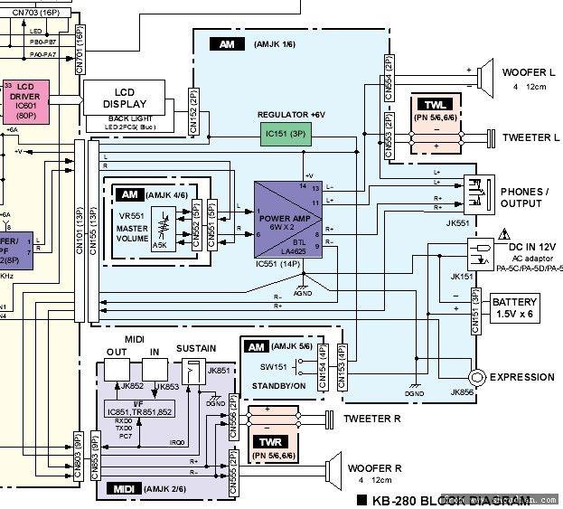 雅马哈电子琴增加音频输入,可以用mp3放伴奏了
